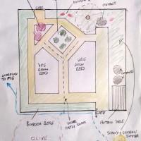 Micro garden design